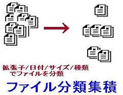 ファイル分類集積