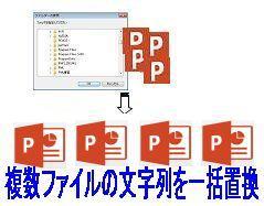 複数パワーポイントファイルに渡る置換