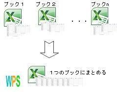 複数ブックのシートまとめロゴ