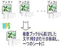 文字列を含む行を1シートにロゴ
