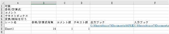 参照計算式等の変換複写削除画面結果一覧
