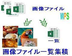 画像ファイルの一覧/集積ロゴ