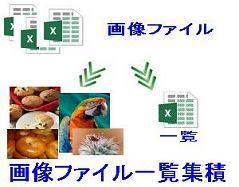 画像ファイルの一覧集積