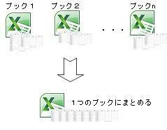 複数ブックを1ブックにまとめるロゴ