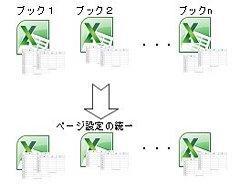 Excelの複数ブックのページ設定