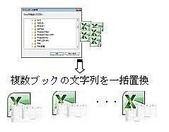 複数ブックの置換イメージ