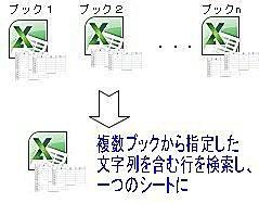 Excelの複数ブックに渡り指定文字列のある行を1シートに集める