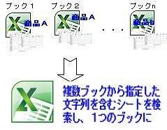 Excelの複数ブックに渡り指定文字列のあシートを1ブックに集める