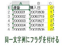 Excelブックの重複文字列のフラグ付け