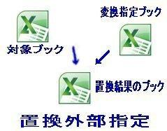 Excelブックの置換外部指定