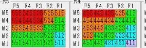 RFM分析のR視点基本