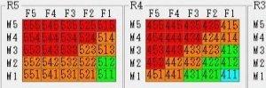 RFM分析のR視点1つ上位